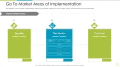 Distributor Entitlement Initiatives Go To Market Areas Of Implementation Themes PDF