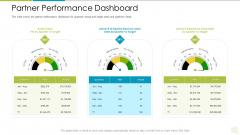 Distributor Entitlement Initiatives Partner Performance Dashboard Sample PDF