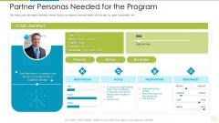 Distributor Entitlement Initiatives Partner Personas Needed For The Program Portrait PDF