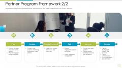 Distributor Entitlement Initiatives Partner Program Framework Plan Pictures PDF