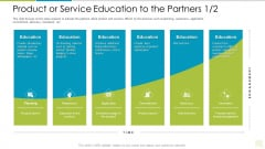 Distributor Entitlement Initiatives Product Or Service Education To The Partners Best Infographics PDF