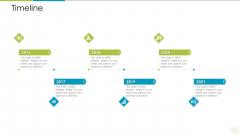 Distributor Entitlement Initiatives Timeline Background PDF