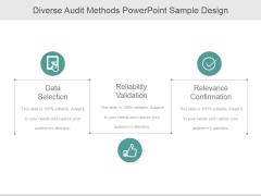 Diverse Audit Methods Ppt PowerPoint Presentation Show