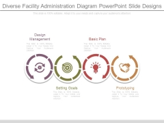 Diverse Facility Administration Diagram Powerpoint Slide Designs