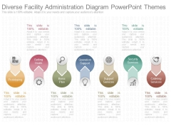Diverse Facility Administration Diagram Powerpoint Themes