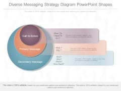 Diverse Messaging Strategy Diagram Powerpoint Shapes