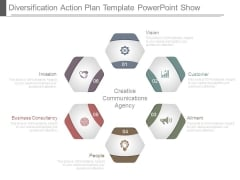 Diversification Action Plan Template Powerpoint Show