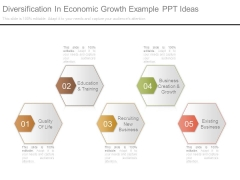 Diversification In Economic Growth Example Ppt Ideas