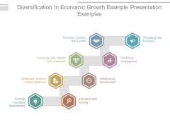 Diversification In Economic Growth Example Presentation Examples
