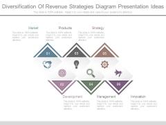 Diversification Of Revenue Strategies Diagram Presentation Ideas