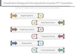 Diversification Strategy And Internationalization Example Ppt Presentation
