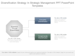 Diversification Strategy In Strategic Management Ppt Powerpoint Templates
