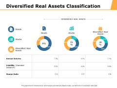 Diversified Real Assets Classification Ppt PowerPoint Presentation Ideas Tips