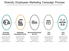 Diversity Employees Marketing Campaign Process Business Relocation Service Ppt PowerPoint Presentation Slides Display