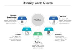 Diversity Goals Quotas Ppt PowerPoint Presentation Professional Portfolio Cpb