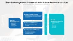 Diversity Management Framework With Human Resource Practices Ppt PowerPoint Presentation Gallery Examples PDF