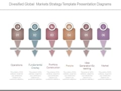 Divesified Global Markets Strategy Template Presentation Diagrams