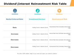 Dividend Interest Reinvestment Risk Table Ppt PowerPoint Presentation Ideas Graphics
