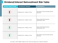 Dividend Interest Reinvestment Risk Table Ppt PowerPoint Presentation Portfolio Vector