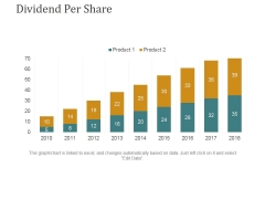 Dividend Per Share Ppt PowerPoint Presentation Summary Rules
