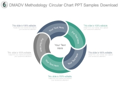 Dmadv Methodology Circular Chart Ppt Samples Download