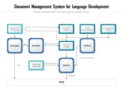 Document Management System For Language Development Ppt PowerPoint Presentation File Inspiration PDF
