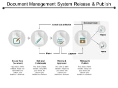 Document Management System Release And Publish Ppt PowerPoint Presentation Infographic Template Introduction