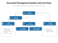 Document Management System With End Users Ppt PowerPoint Presentation Gallery Tips PDF