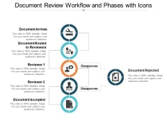 Document Review Workflow And Phases With Icons Ppt PowerPoint Presentation Icon Microsoft