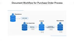 Document Workflow For Purchase Order Process Ppt PowerPoint Presentation File Designs Download PDF
