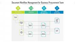 Document Workflow Management For Business Procurement Team Ppt PowerPoint Presentation Icon Backgrounds PDF
