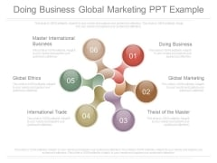Doing Business Global Marketing Ppt Example