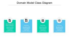 Domain Model Class Diagram Ppt PowerPoint Presentation Summary Templates Cpb Pdf