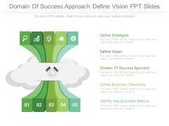 Domain Of Success Approach Define Vision Ppt Slides