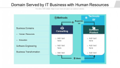 Domain Served By IT Business With Human Resources Ppt Professional Inspiration PDF