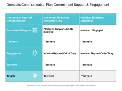 Domestic Communication Plan Commitment Support And Engagement Ppt PowerPoint Presentation Outline Templates