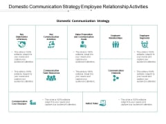 Domestic Communication Strategy Employee Relationship Activities Ppt PowerPoint Presentation Inspiration Influencers