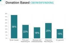 Donation Based Crowdfunding Ppt PowerPoint Presentation Layouts Deck