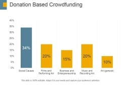 Donation Based Crowdfunding Ppt PowerPoint Presentation Model Graphic Images