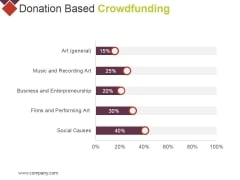 Donation Based Crowdfunding Ppt PowerPoint Presentation Pictures Guide