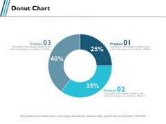 Donut Chart Marketing Product Ppt PowerPoint Presentation Slides Background Designs