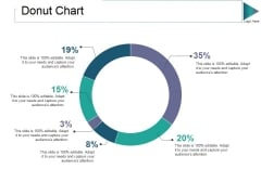 Donut Chart Ppt PowerPoint Presentation Gallery Guide