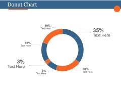 Donut Chart Ppt PowerPoint Presentation Ideas