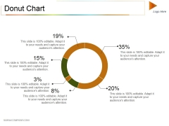 Donut Chart Ppt PowerPoint Presentation Model Rules