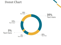 Donut Chart Ppt PowerPoint Presentation Summary
