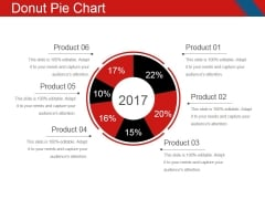Donut Pie Chart Ppt PowerPoint Presentation Infographic Template Sample