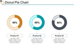 Donut Pie Chart Ppt PowerPoint Presentation Infographic Template Slides