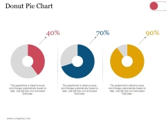 Donut Pie Chart Ppt PowerPoint Presentation Infographics Outfit