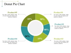 Donut Pie Chart Ppt PowerPoint Presentation Outline Template
