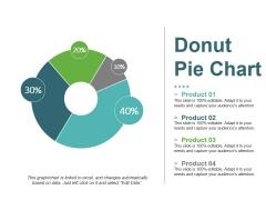 Donut Pie Chart Ppt PowerPoint Presentation Portfolio Sample